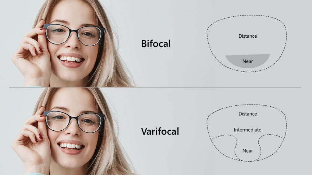 Difference between bifocal and varifocal lens